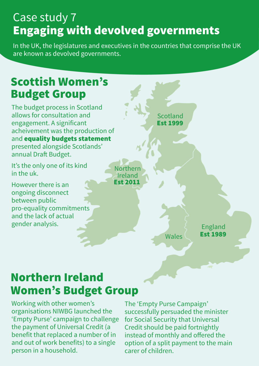 Infographic introducing the key issues around devolved government and gender responsive budgeting