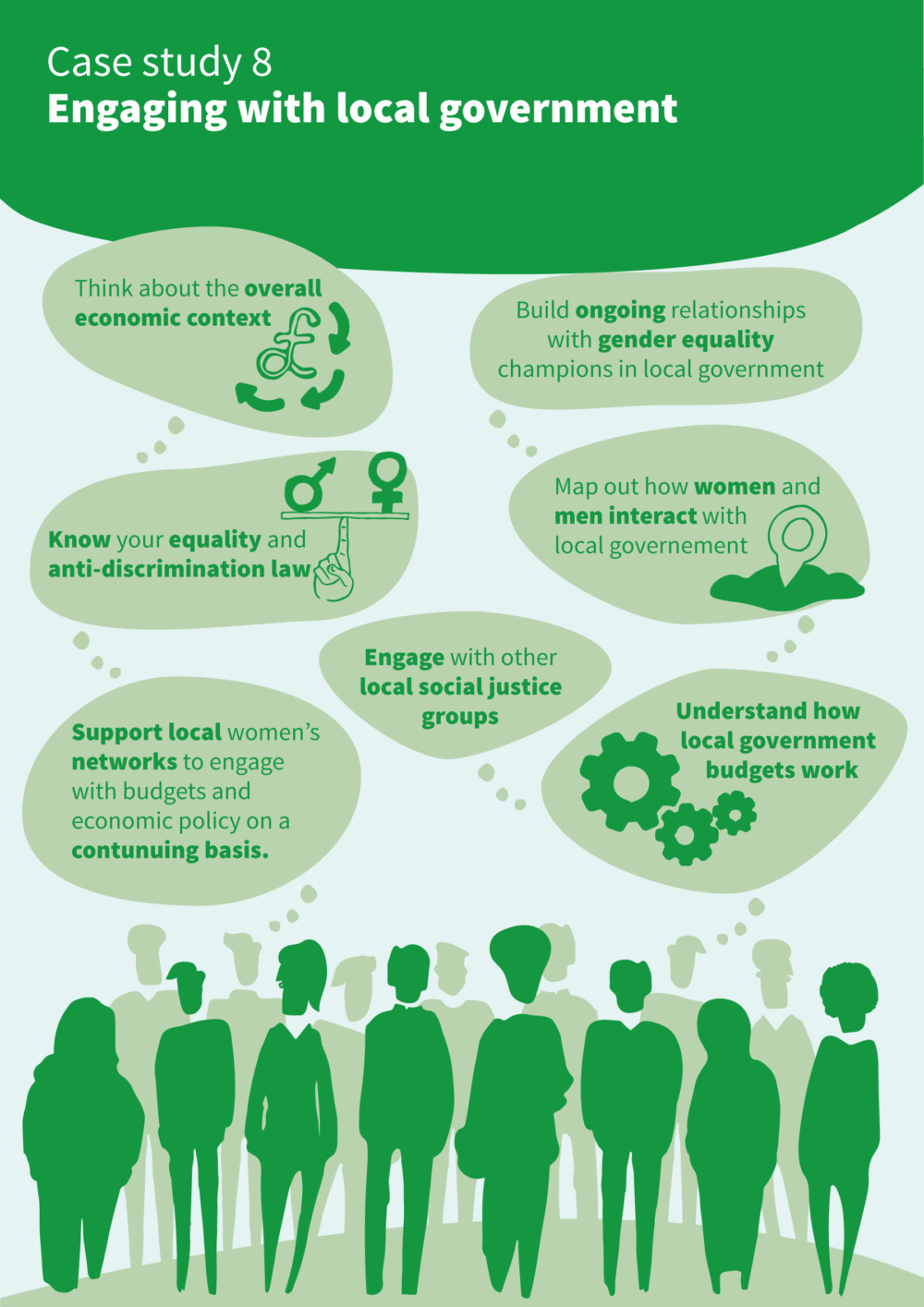 Infographic introducing the key issues around local government and gender responsive budgeting